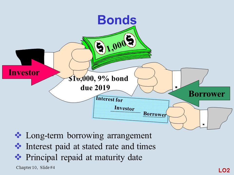 Bonds 1,000 Investor Borrower Long-term borrowing arrangement