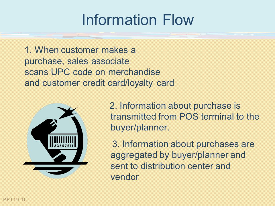 Information Flow 1. When customer makes a purchase, sales associate scans UPC code on merchandise and customer credit card/loyalty card.