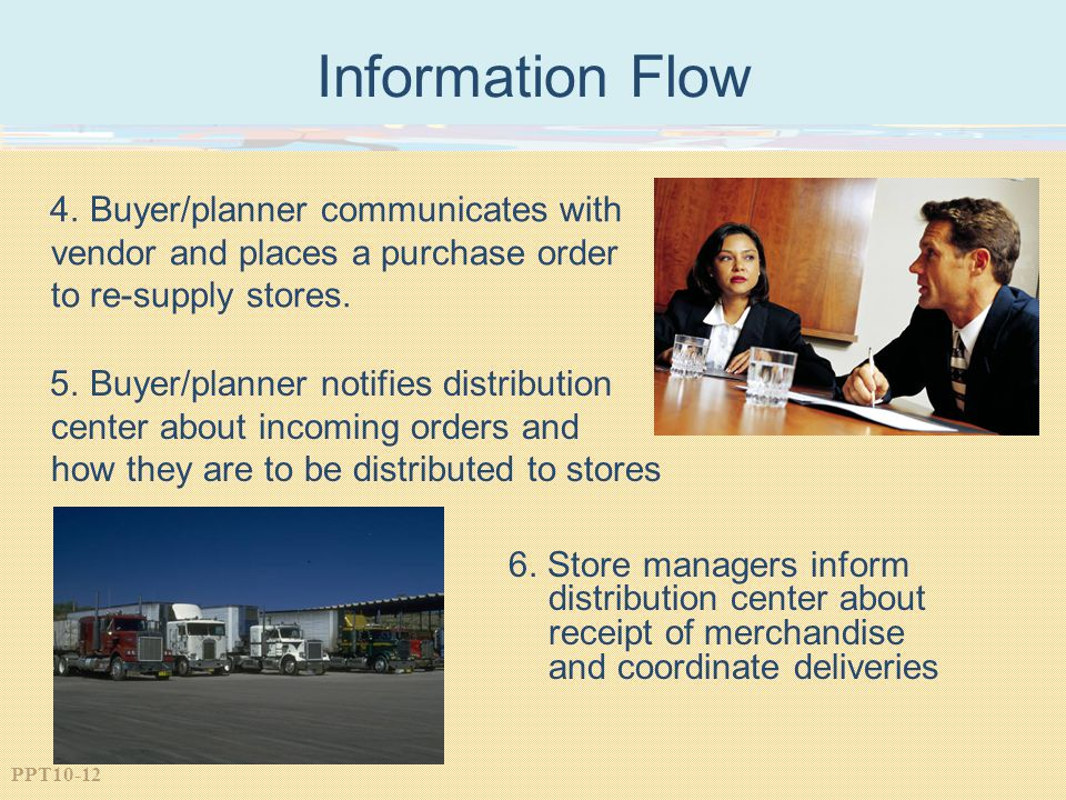 Information Flow 4. Buyer/planner communicates with vendor and places a purchase order to re-supply stores.