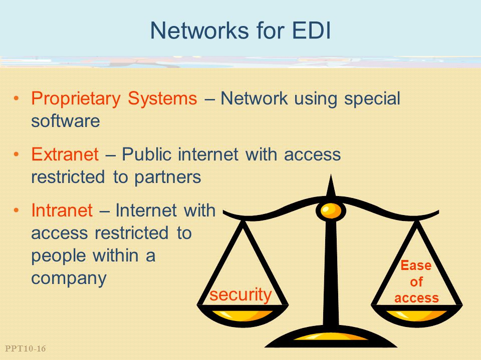 Networks for EDI Proprietary Systems – Network using special software