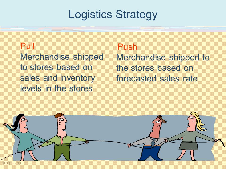 Logistics Strategy Pull Merchandise shipped to stores based on sales and inventory levels in the stores.
