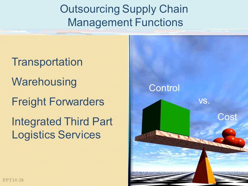 Outsourcing Supply Chain Management Functions