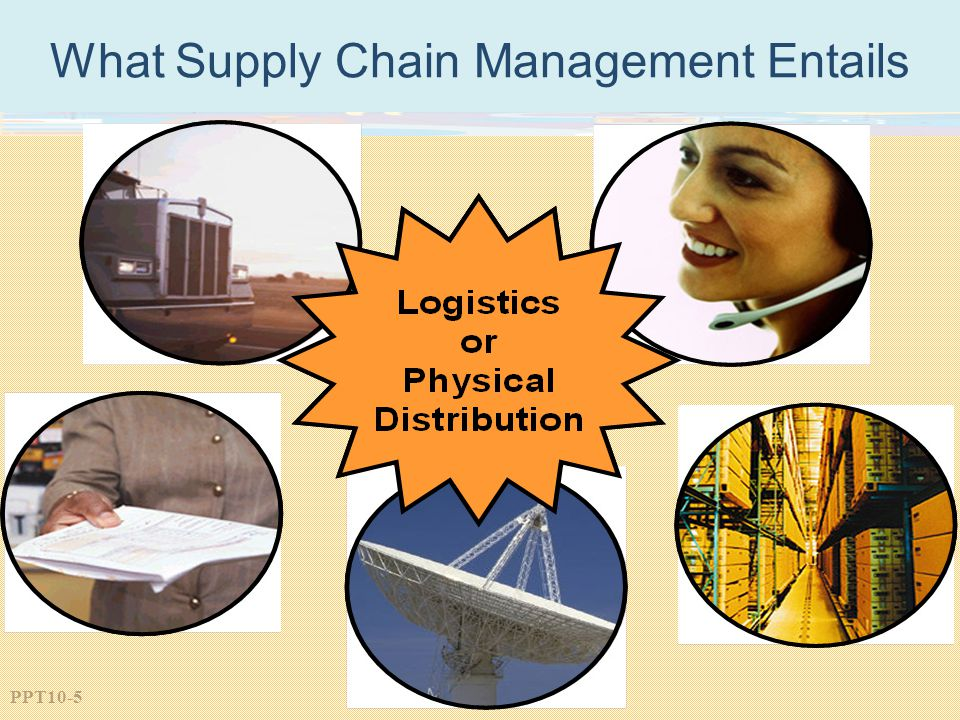 What Supply Chain Management Entails