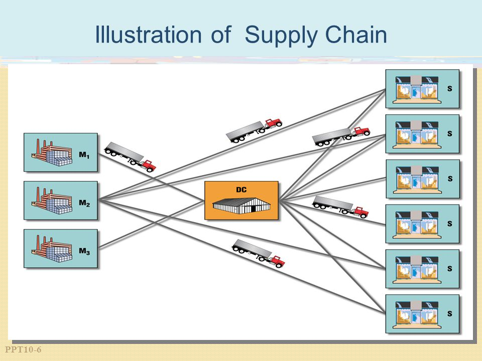 Illustration of Supply Chain