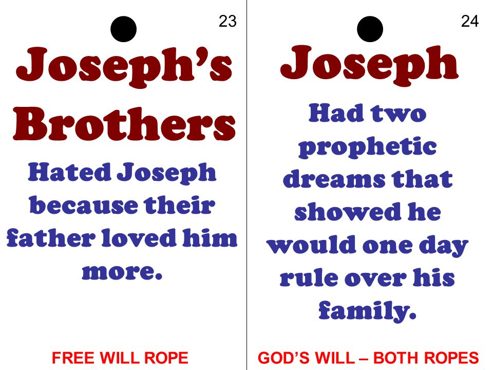 Hated Joseph because their father loved him more.