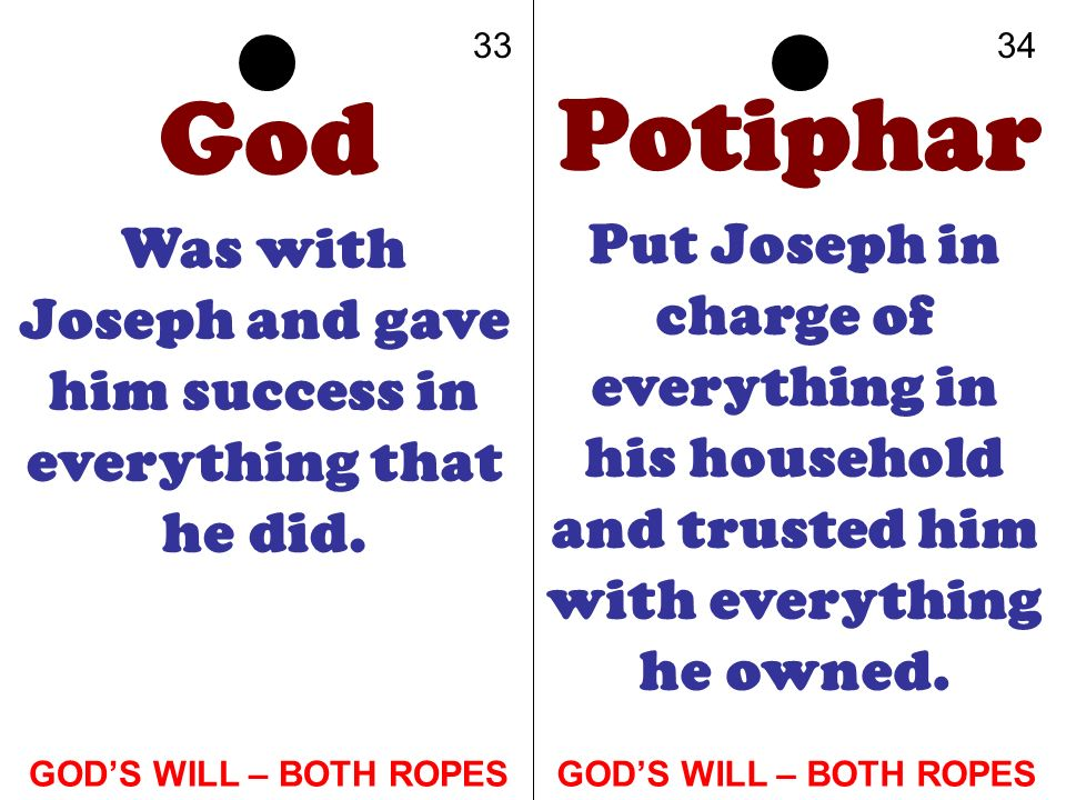Was with Joseph and gave him success in everything that he did.