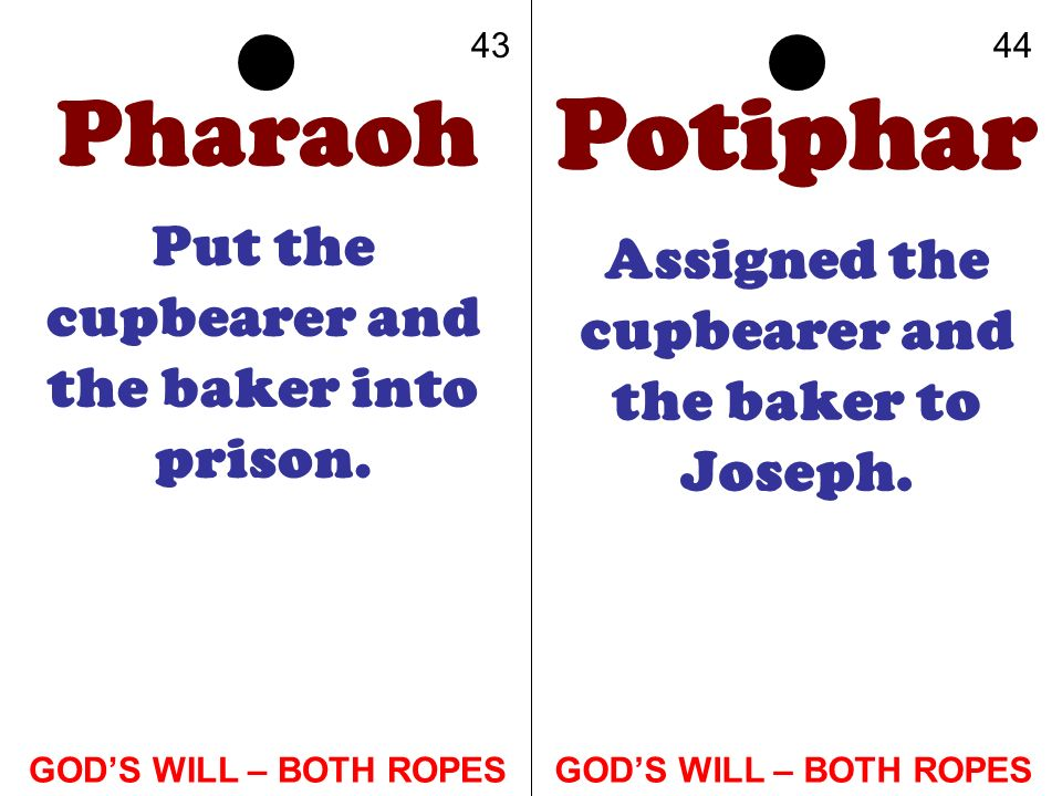 Potiphar Pharaoh Put the cupbearer and the baker into prison.