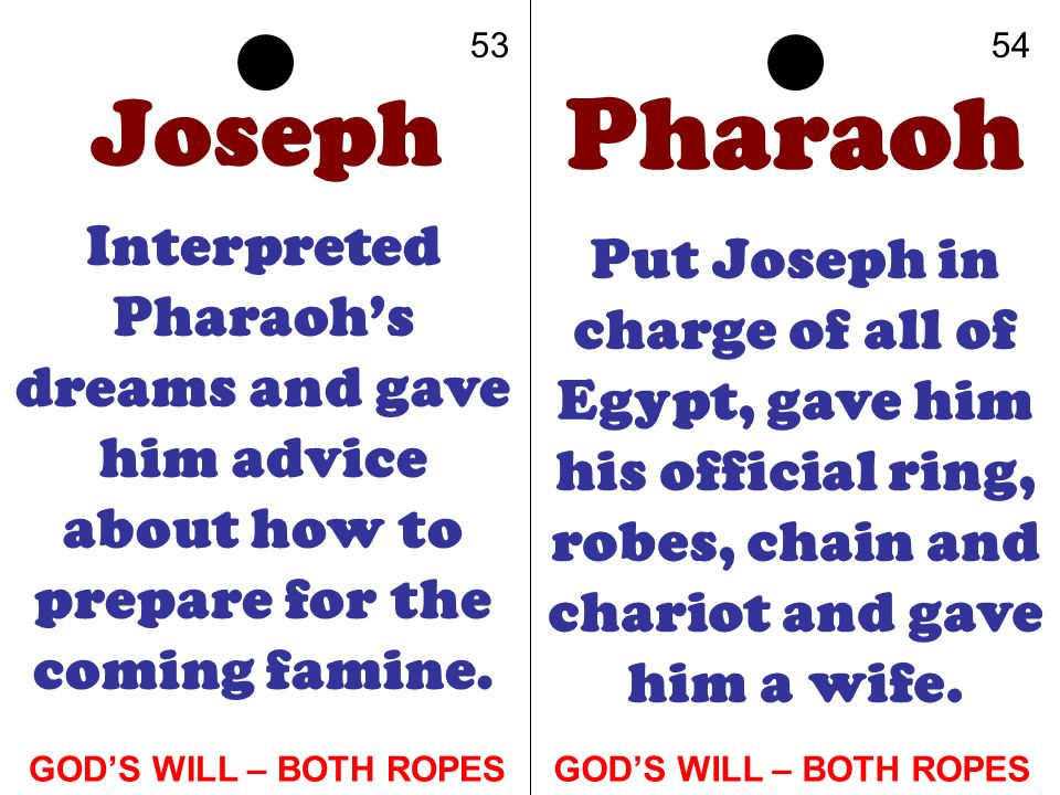 53 54. Joseph. Pharaoh. Interpreted Pharaoh's dreams and gave him advice about how to prepare for the coming famine.