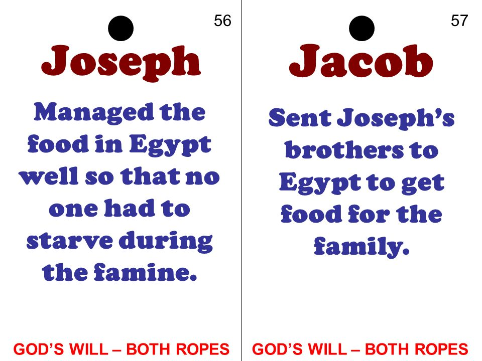 Sent Joseph's brothers to Egypt to get food for the family.