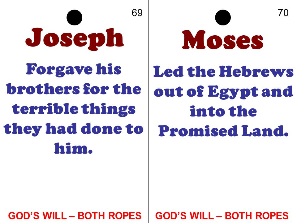 69 70. Joseph. Moses. Forgave his brothers for the terrible things they had done to him. Led the Hebrews out of Egypt and into the Promised Land.