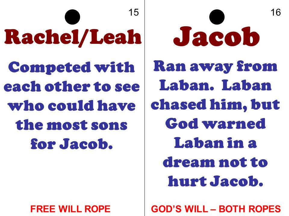 15 16. Jacob. Rachel/Leah. Competed with each other to see who could have the most sons for Jacob.