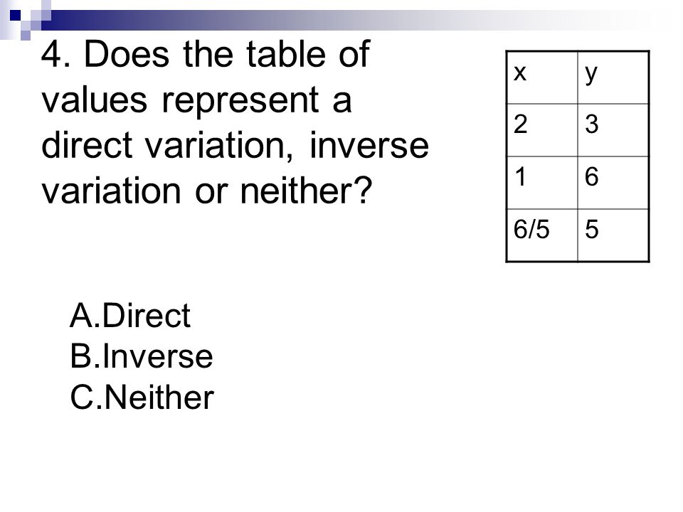 4. Does the table of values represent a direct variation, inverse variation or neither