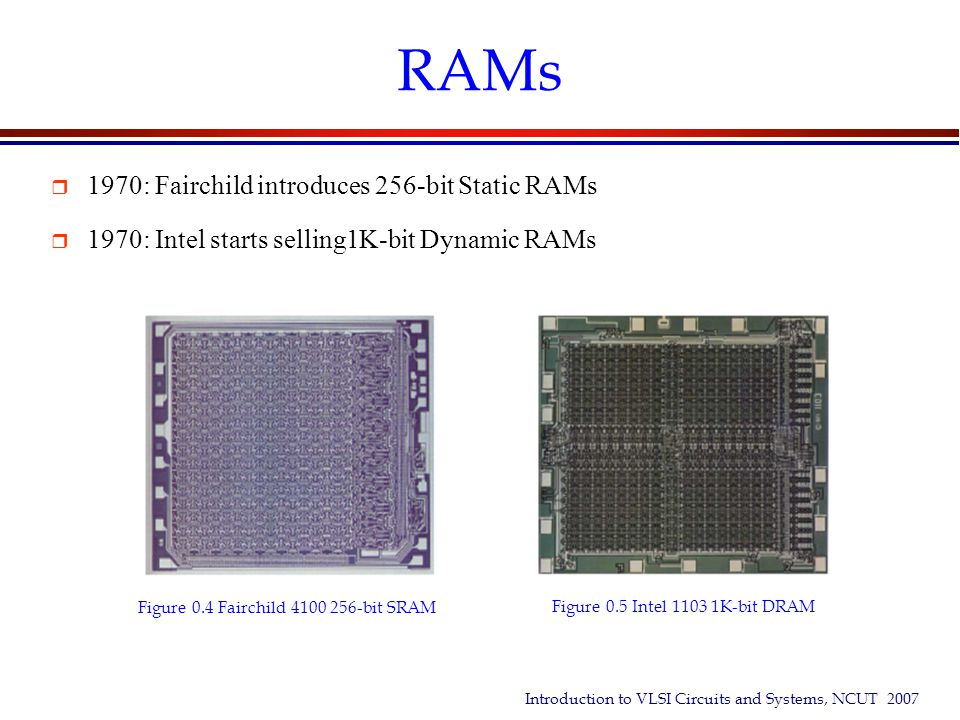 RAMs 1970: Fairchild introduces 256-bit Static RAMs