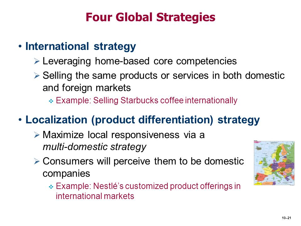 Four Global Strategies