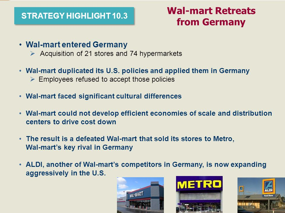 Wal-mart Retreats from Germany