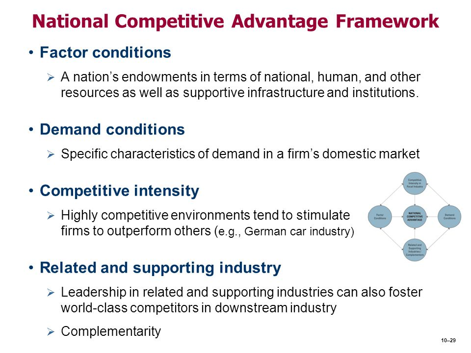 National Competitive Advantage Framework