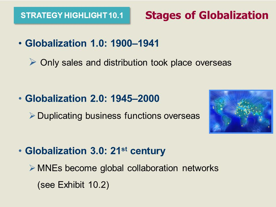 Stages of Globalization