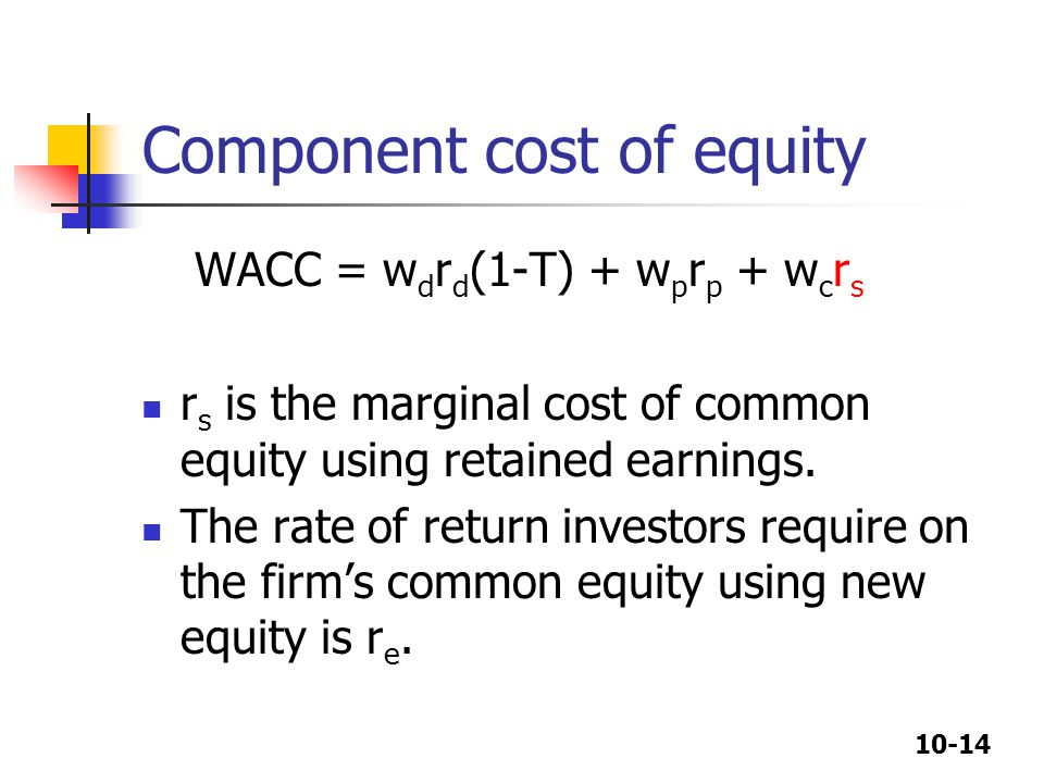 Component cost of equity
