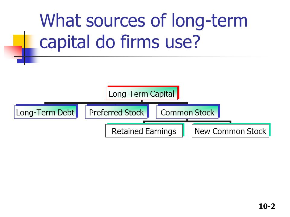 What sources of long-term capital do firms use
