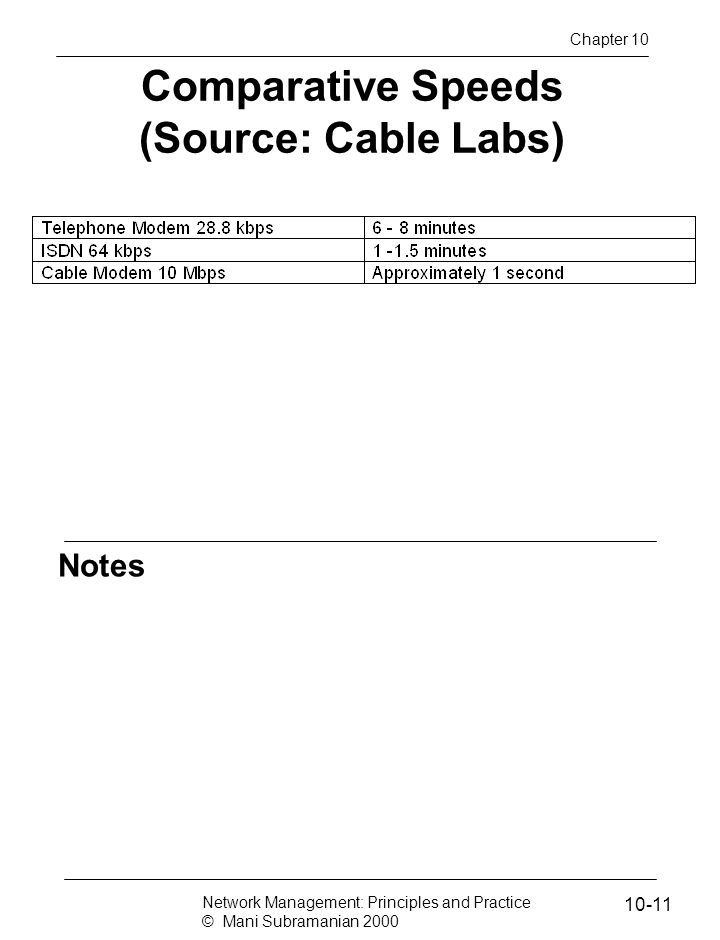 Comparative Speeds (Source: Cable Labs)