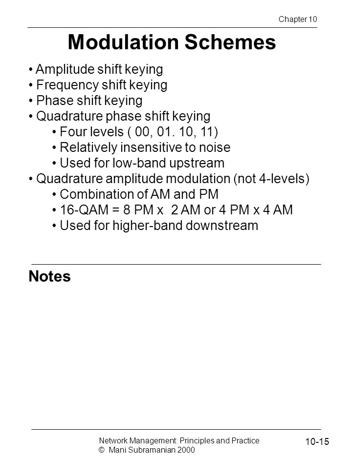 Modulation Schemes Notes Amplitude shift keying Frequency shift keying