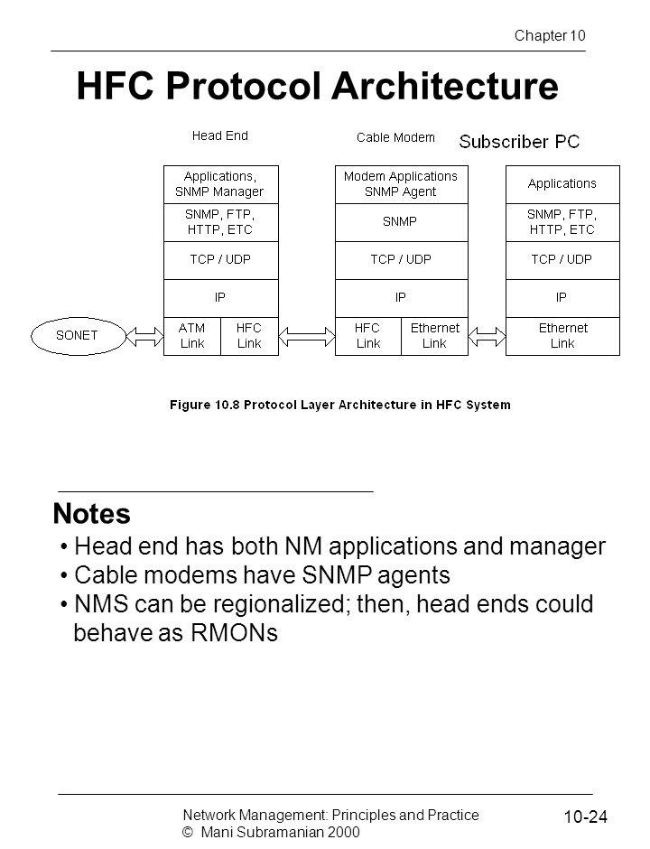 HFC Protocol Architecture