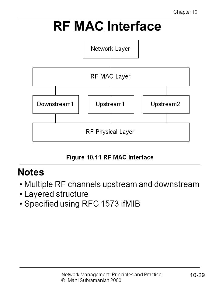 RF MAC Interface Notes Multiple RF channels upstream and downstream