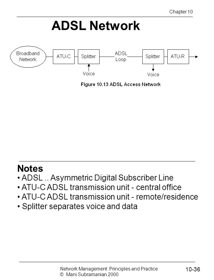 ADSL Network Notes ADSL .. Asymmetric Digital Subscriber Line