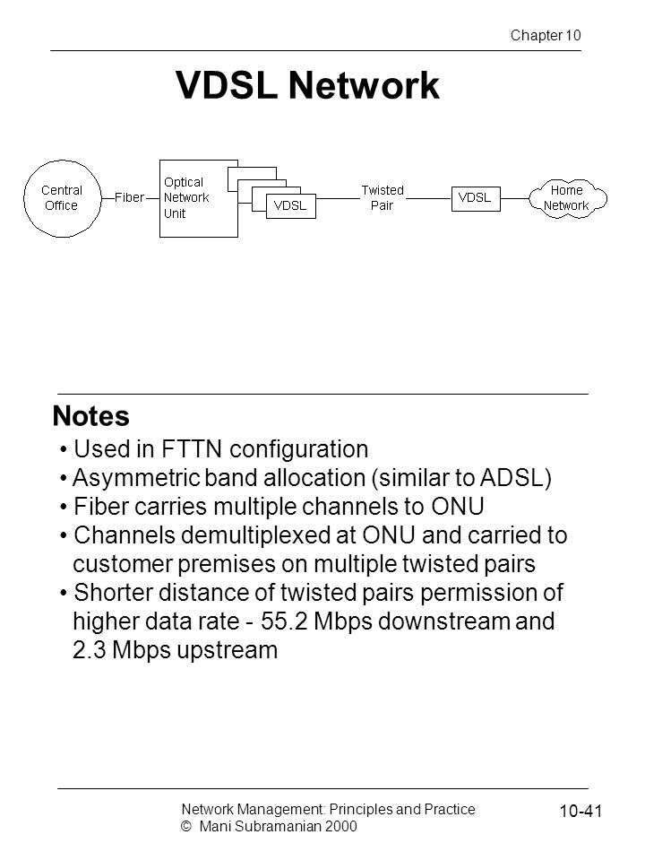 VDSL Network Notes Used in FTTN configuration