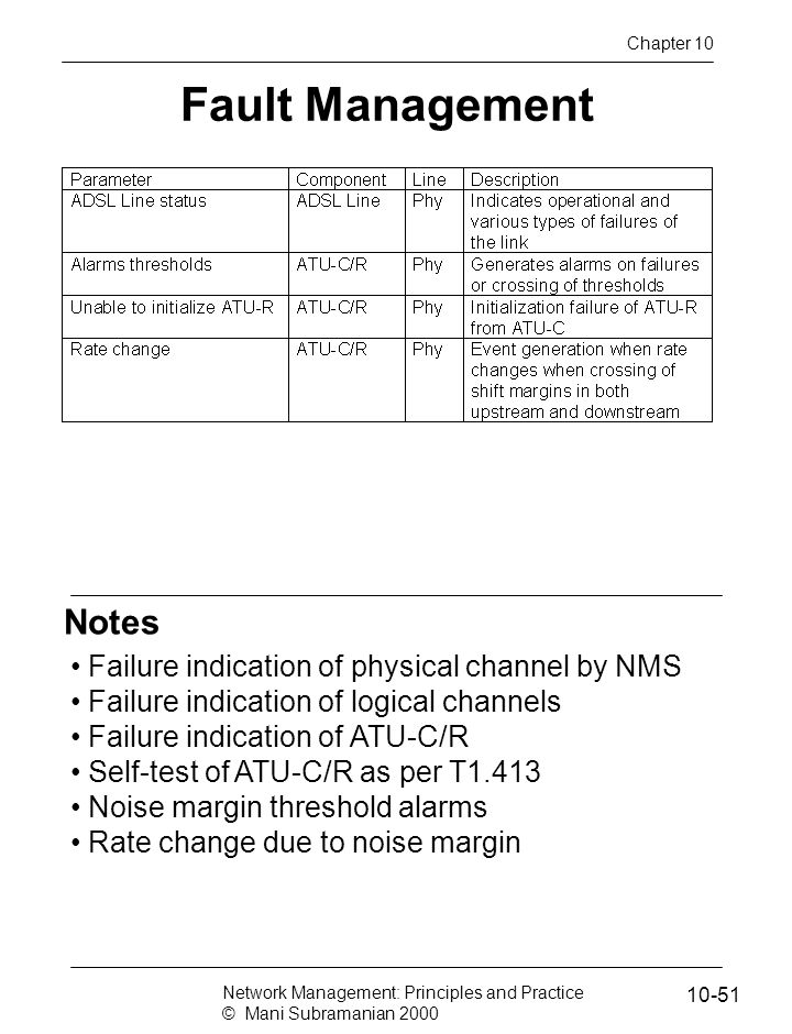 Fault Management Notes Failure indication of physical channel by NMS