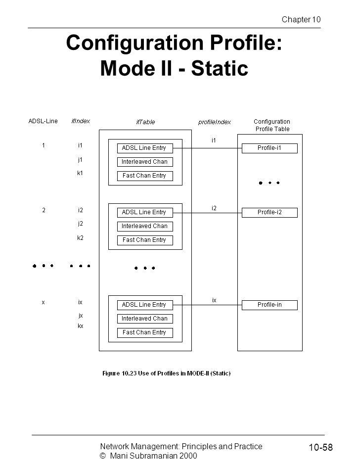 Configuration Profile: