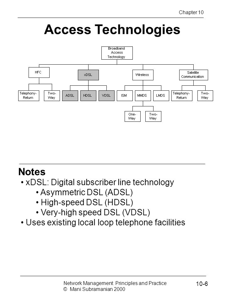 Access Technologies Notes xDSL: Digital subscriber line technology
