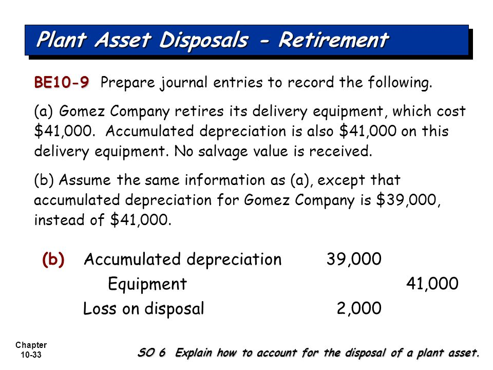 Plant Asset Disposals - Retirement