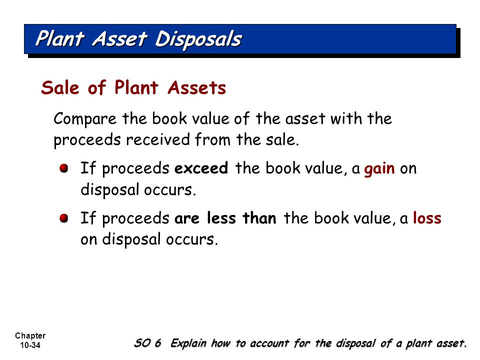 Plant Asset Disposals Sale of Plant Assets