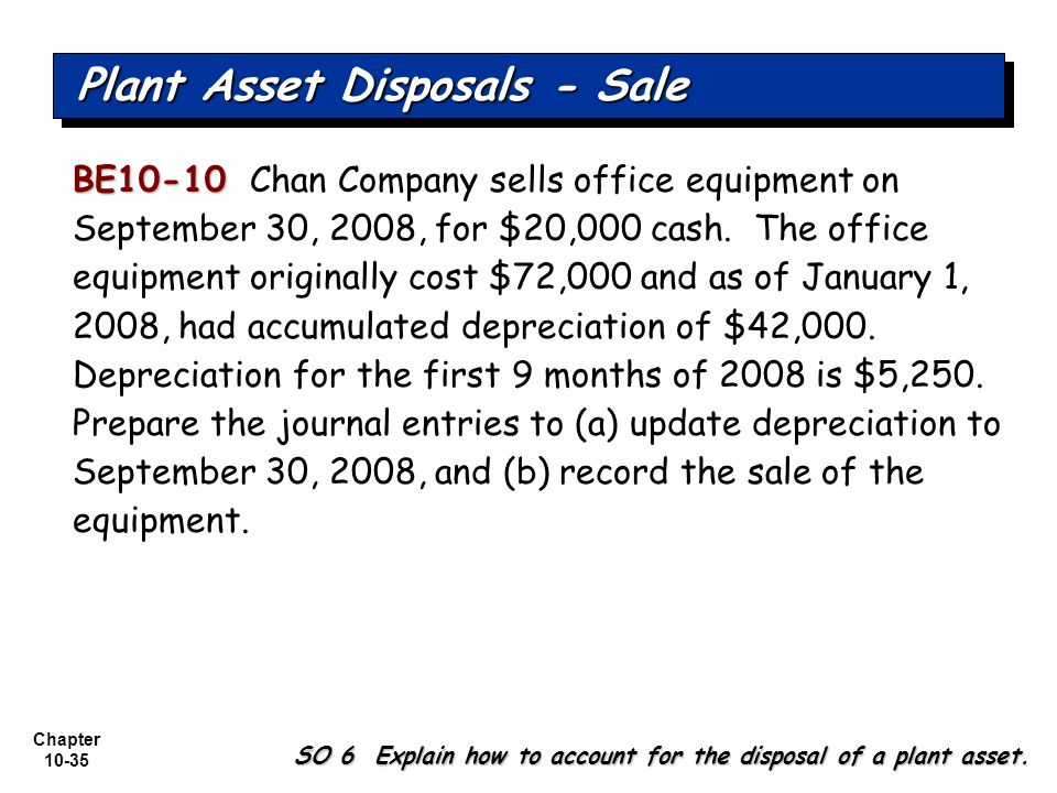 Plant Asset Disposals - Sale