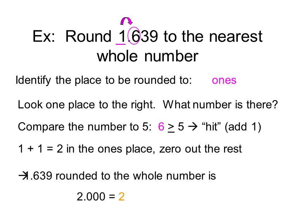 Ex: Round 1.639 to the nearest whole number