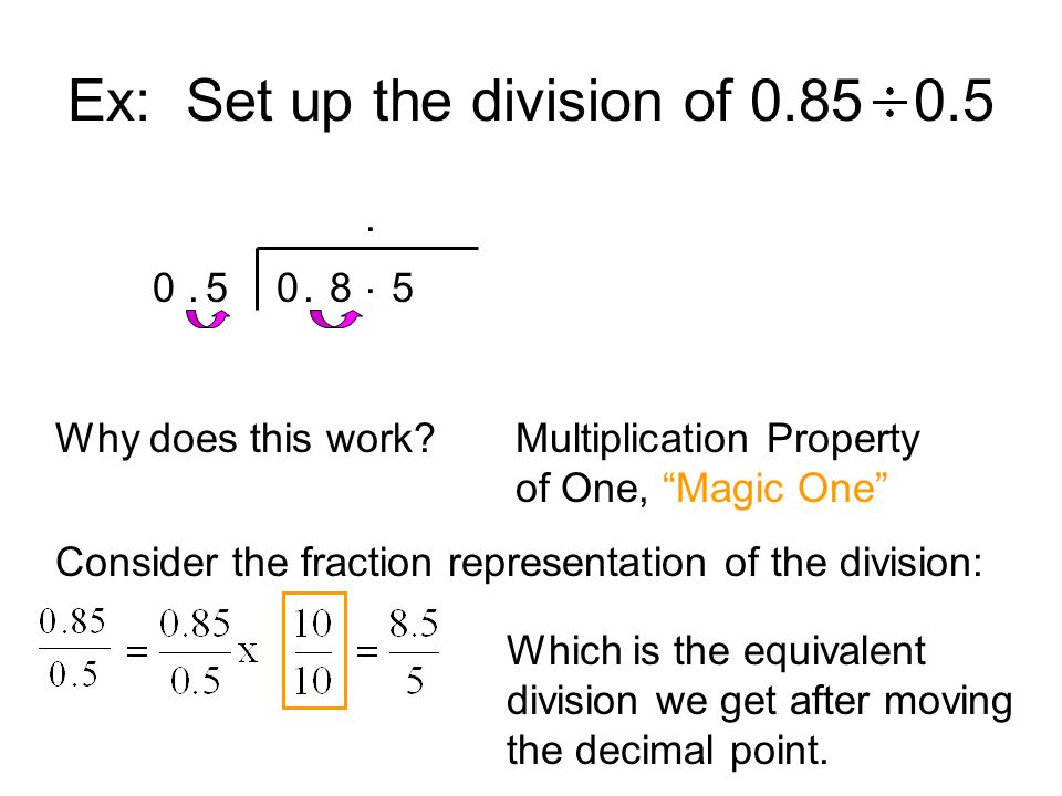 Ex: Set up the division of 0.85 0.5