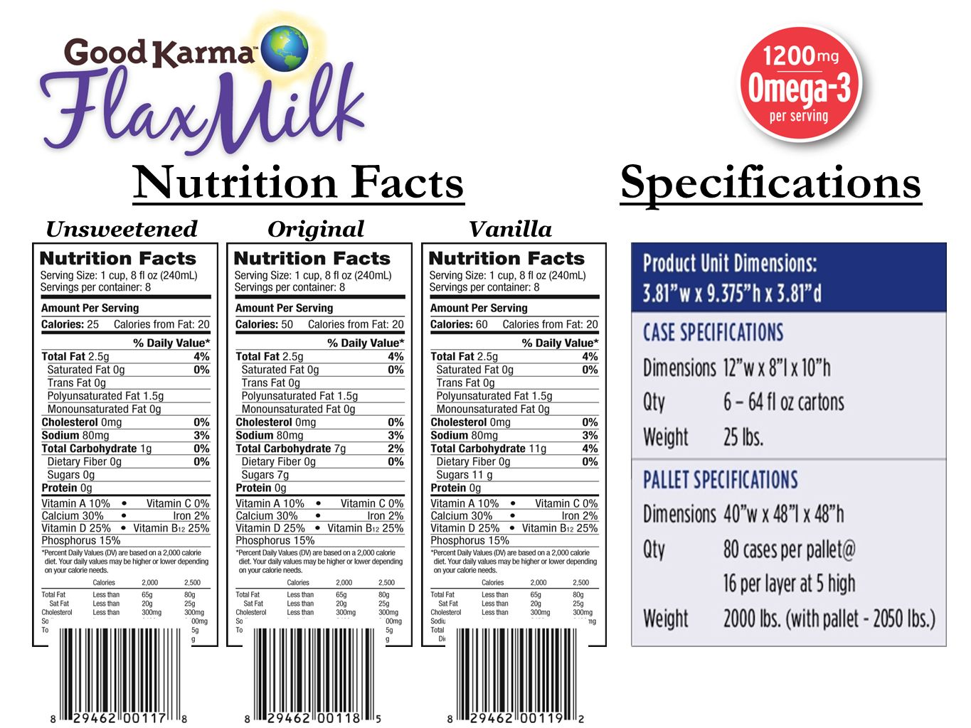 Nutrition Facts Specifications
