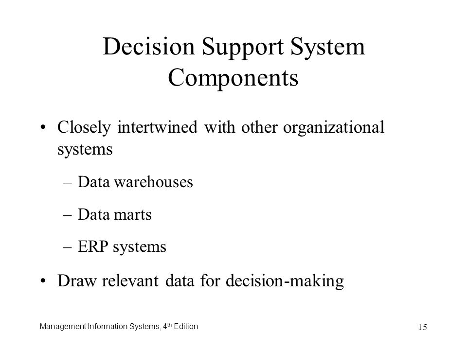 Decision Support System Components