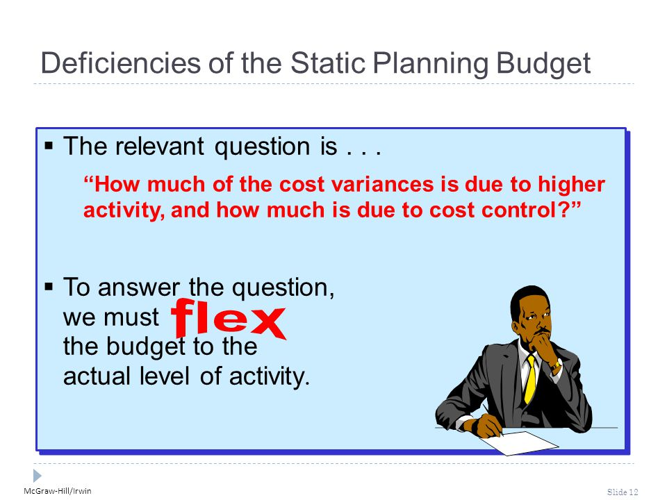 Deficiencies of the Static Planning Budget