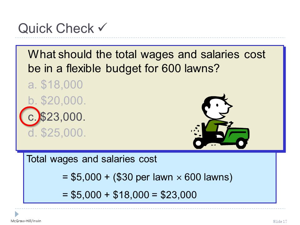 Quick Check  What should the total wages and salaries cost be in a flexible budget for 600 lawns