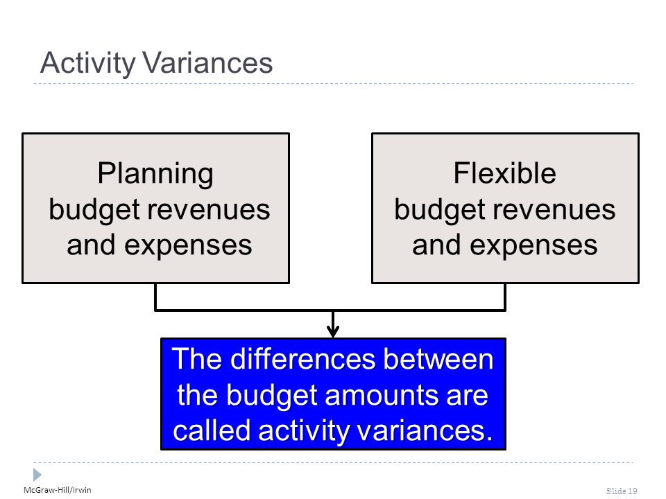 budget revenues and expenses Flexible budget revenues and expenses