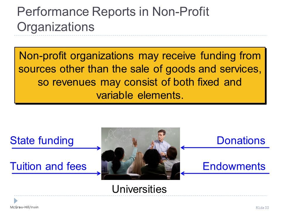 Performance Reports in Non-Profit Organizations