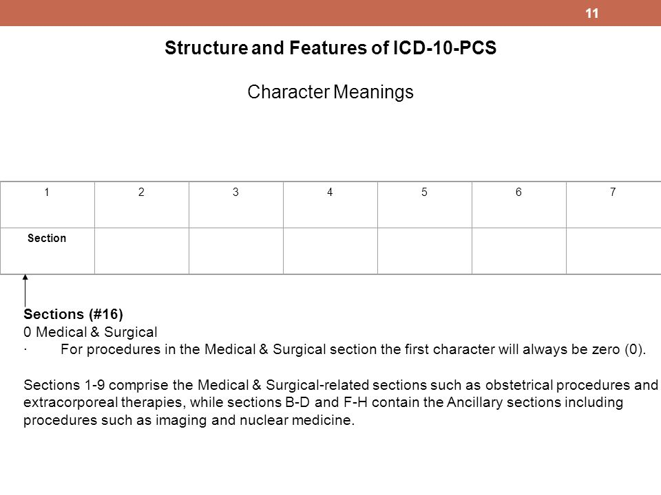 Structure and Features of ICD-10-PCS