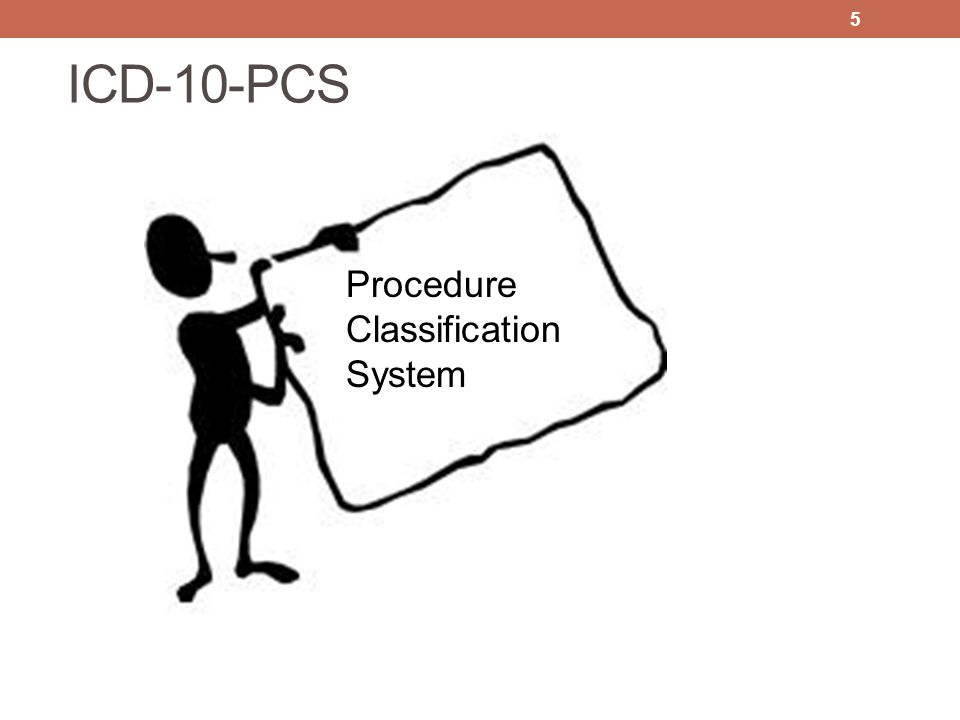 ICD-10-PCS Procedure Classification System