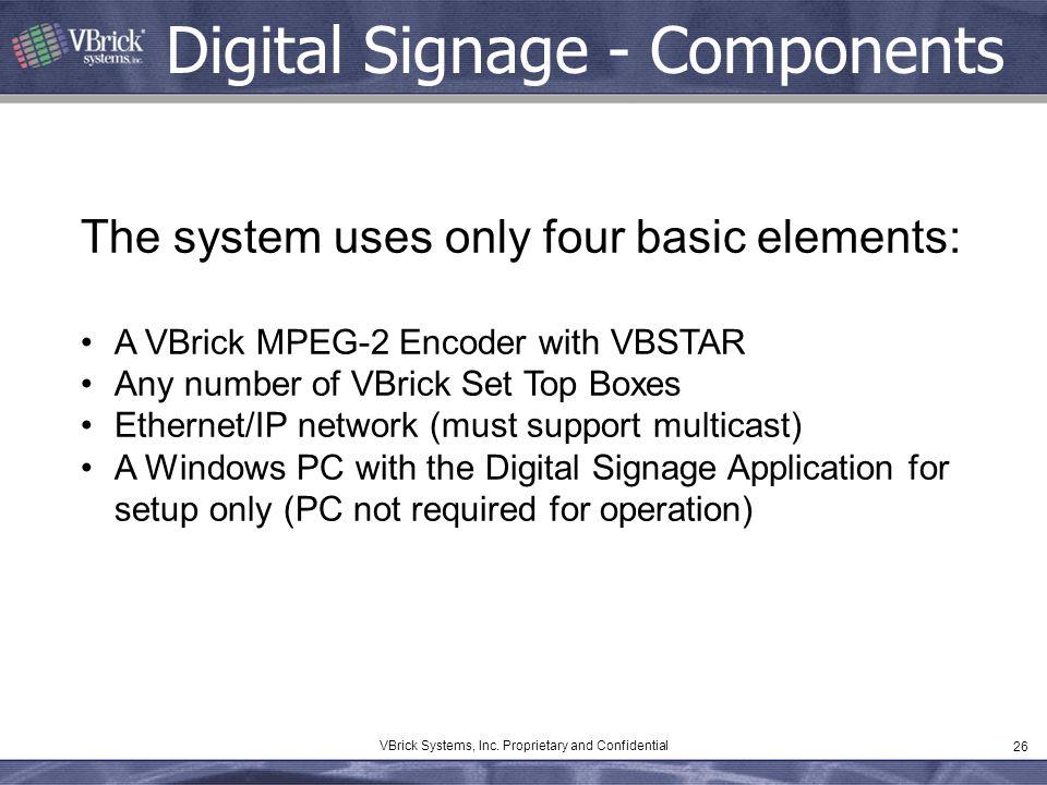 Digital Signage - Components