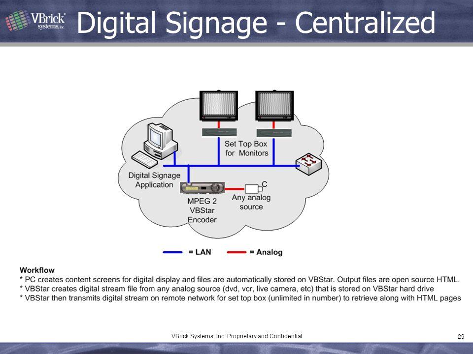 Digital Signage - Centralized