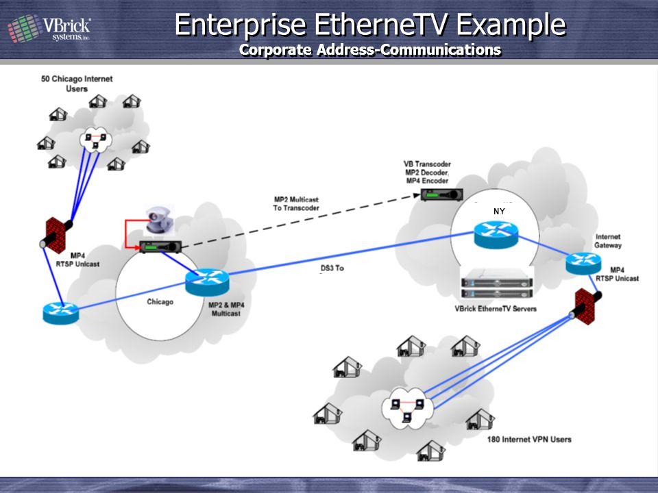 Enterprise EtherneTV Example Corporate Address-Communications