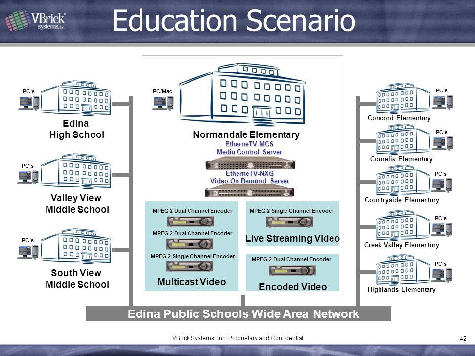 Education Scenario Edina Public Schools Wide Area Network Edina
