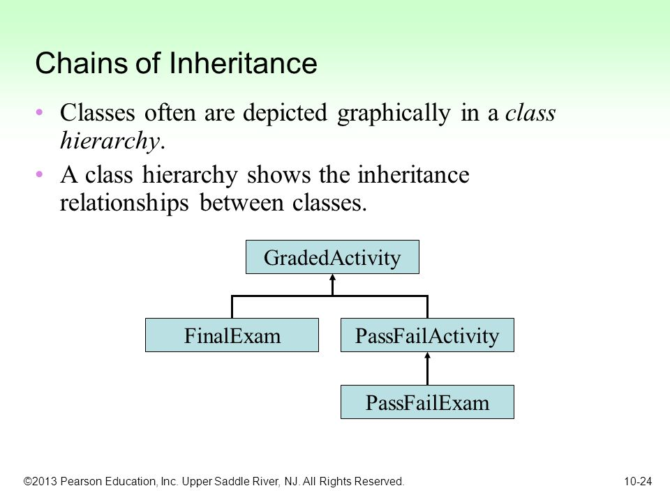 Chains of Inheritance Classes often are depicted graphically in a class hierarchy.